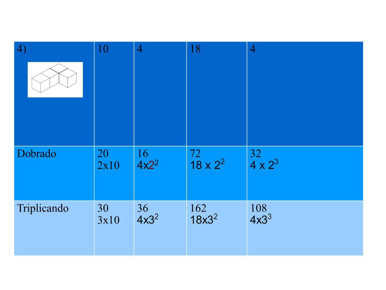 4)104184 Dobrado20 2x10 16 4x2 2 72 18 x 2 2 32 4 x 2 3 Triplicando30 3x10 36 4x3 2 162 18x3 2 108 4x3 3