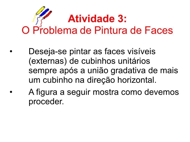 Atividade 3: O Problema de Pintura de Faces Deseja-se pintar as faces visíveis (externas) de cubinhos unitários sempre após a união gradativa de mais