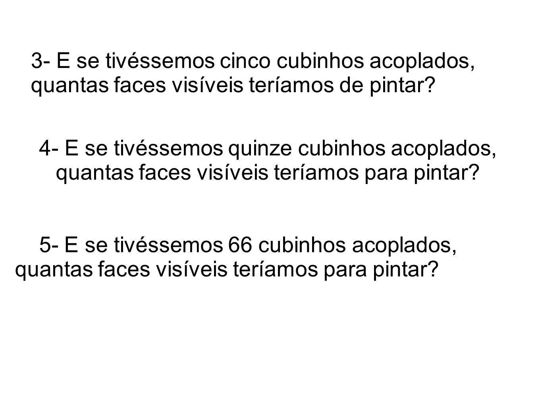 3- E se tivéssemos cinco cubinhos acoplados, quantas faces visíveis teríamos de pintar? 4- E se tivéssemos quinze cubinhos acoplados, quantas faces vi
