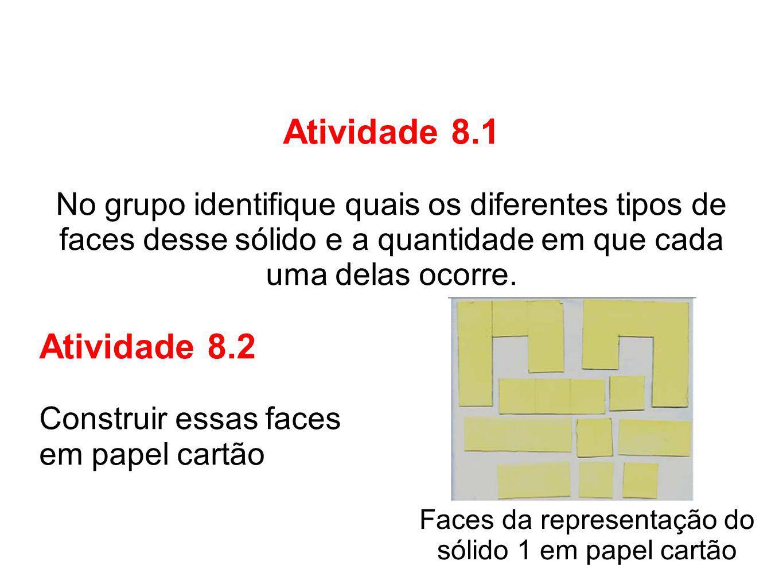 Atividade 8.1 No grupo identifique quais os diferentes tipos de faces desse sólido e a quantidade em que cada uma delas ocorre. Atividade 8.2 Construi