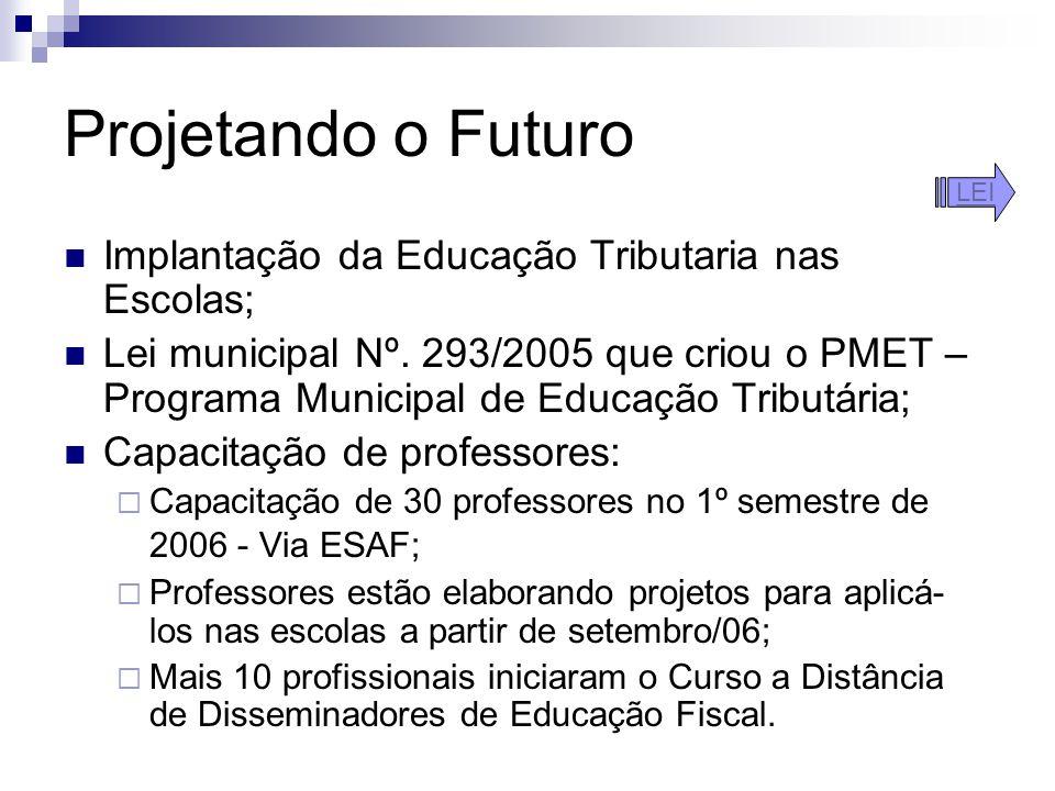 Projetando o Futuro Implantação da Educação Tributaria nas Escolas; Lei municipal Nº. 293/2005 que criou o PMET – Programa Municipal de Educação Tribu