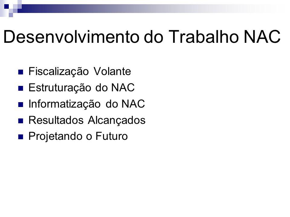 Desenvolvimento do Trabalho NAC Fiscalização Volante Estruturação do NAC Informatização do NAC Resultados Alcançados Projetando o Futuro