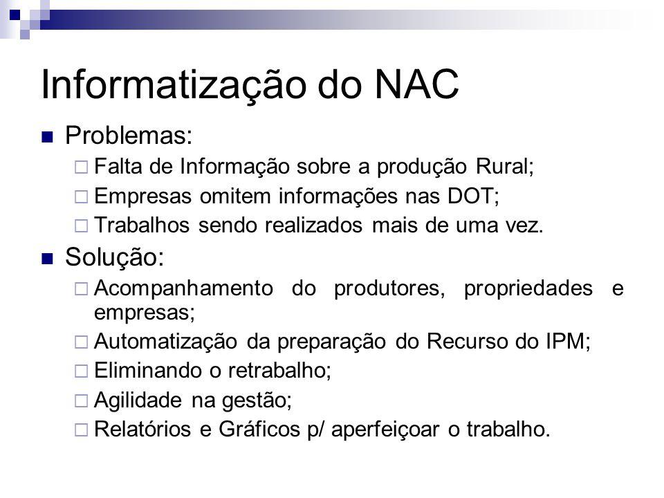 Informatização do NAC Problemas: Falta de Informação sobre a produção Rural; Empresas omitem informações nas DOT; Trabalhos sendo realizados mais de u