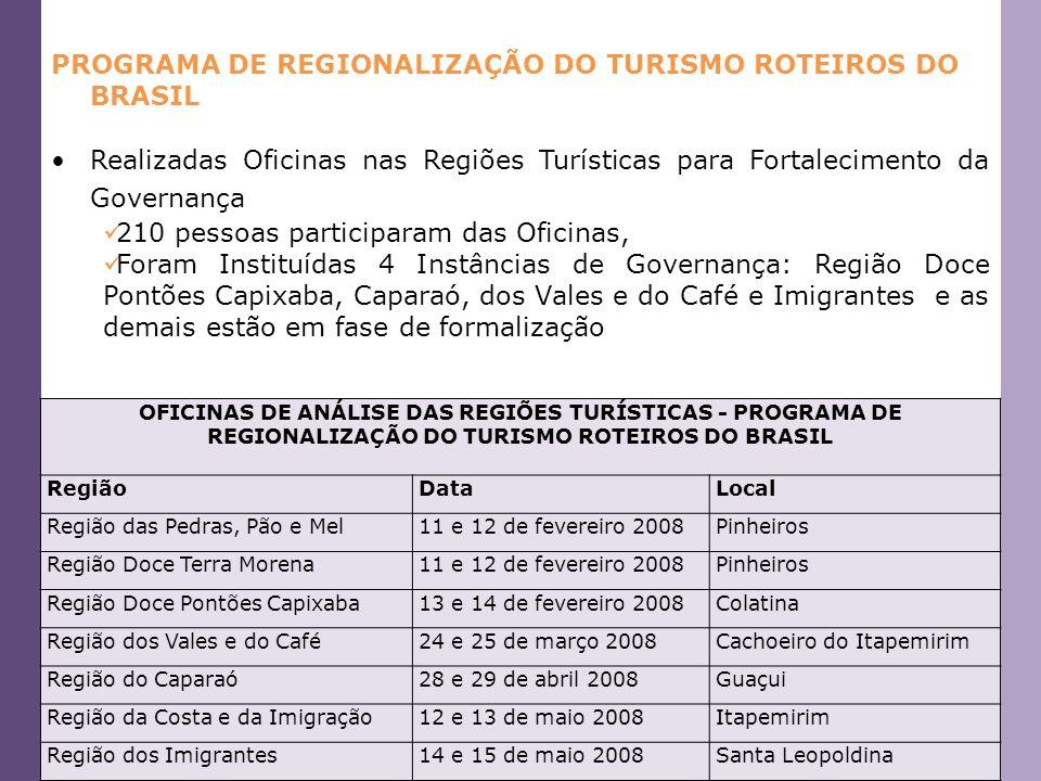OFICINAS DE ANÁLISE DAS REGIÕES TURÍSTICAS - PROGRAMA DE REGIONALIZAÇÃO DO TURISMO ROTEIROS DO BRASIL RegiãoDataLocal Região das Pedras, Pão e Mel11 e