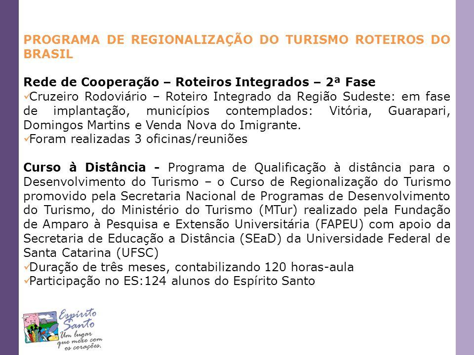PROGRAMA DE REGIONALIZAÇÃO DO TURISMO ROTEIROS DO BRASIL Rede de Cooperação – Roteiros Integrados – 2ª Fase Cruzeiro Rodoviário – Roteiro Integrado da