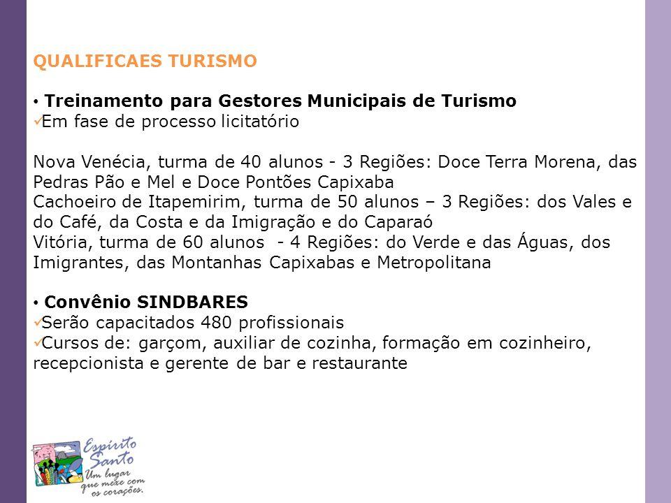 Treinamento para Gestores Municipais de Turismo Em fase de processo licitatório Nova Venécia, turma de 40 alunos - 3 Regiões: Doce Terra Morena, das P