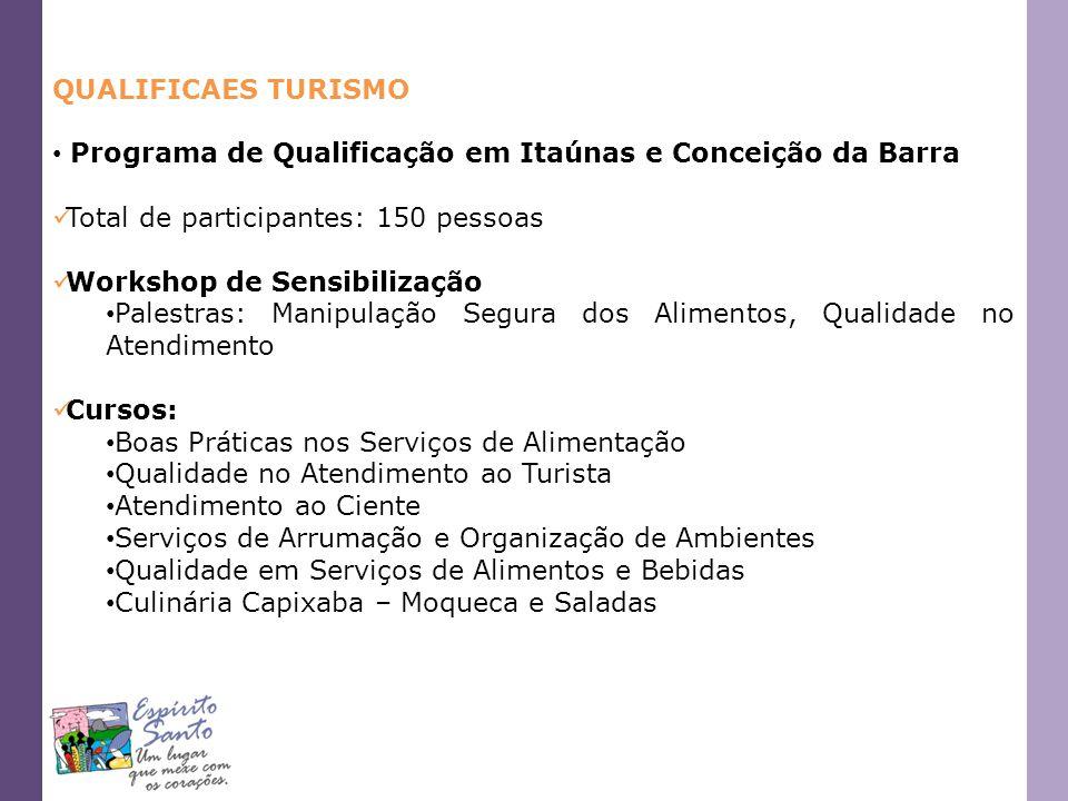 QUALIFICAES TURISMO Programa de Qualificação em Itaúnas e Conceição da Barra Total de participantes: 150 pessoas Workshop de Sensibilização Palestras: