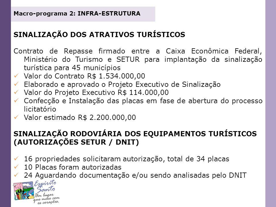 Macro-programa 2: INFRA-ESTRUTURA SINALIZAÇÃO DOS ATRATIVOS TURÍSTICOS Contrato de Repasse firmado entre a Caixa Econômica Federal, Ministério do Turi