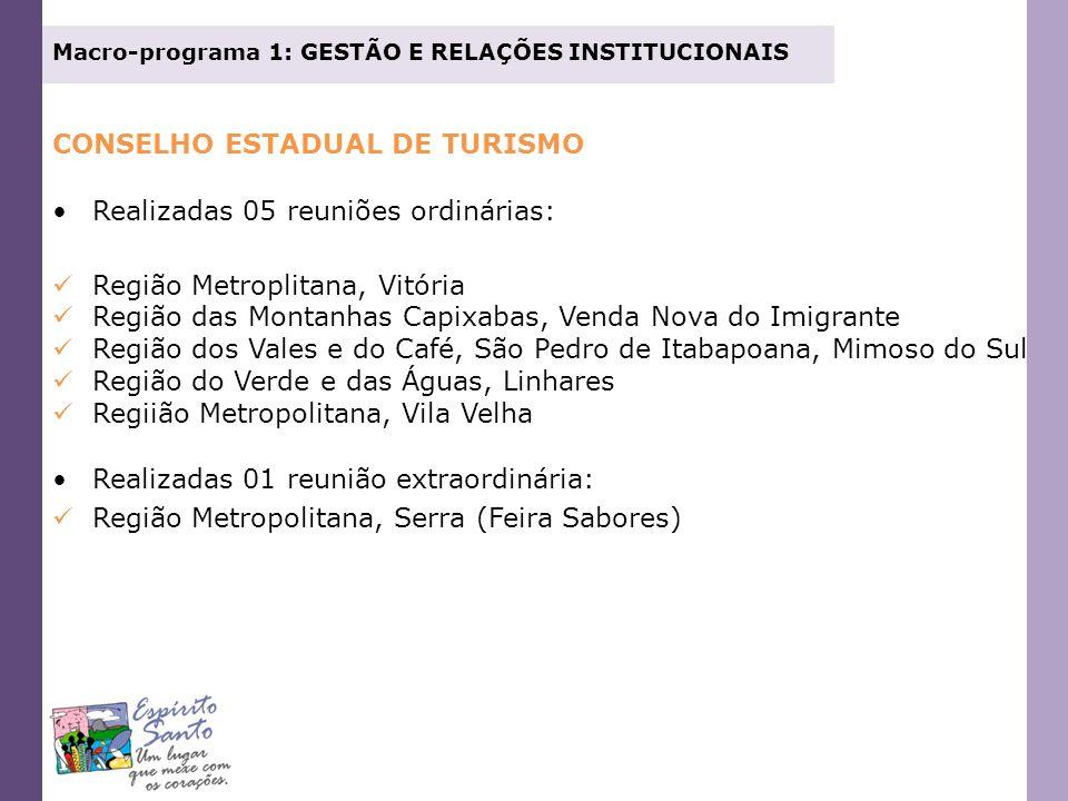 Macro-programa 1: GESTÃO E RELAÇÕES INSTITUCIONAIS CONSELHO ESTADUAL DE TURISMO Realizadas 05 reuniões ordinárias: Região Metroplitana, Vitória Região