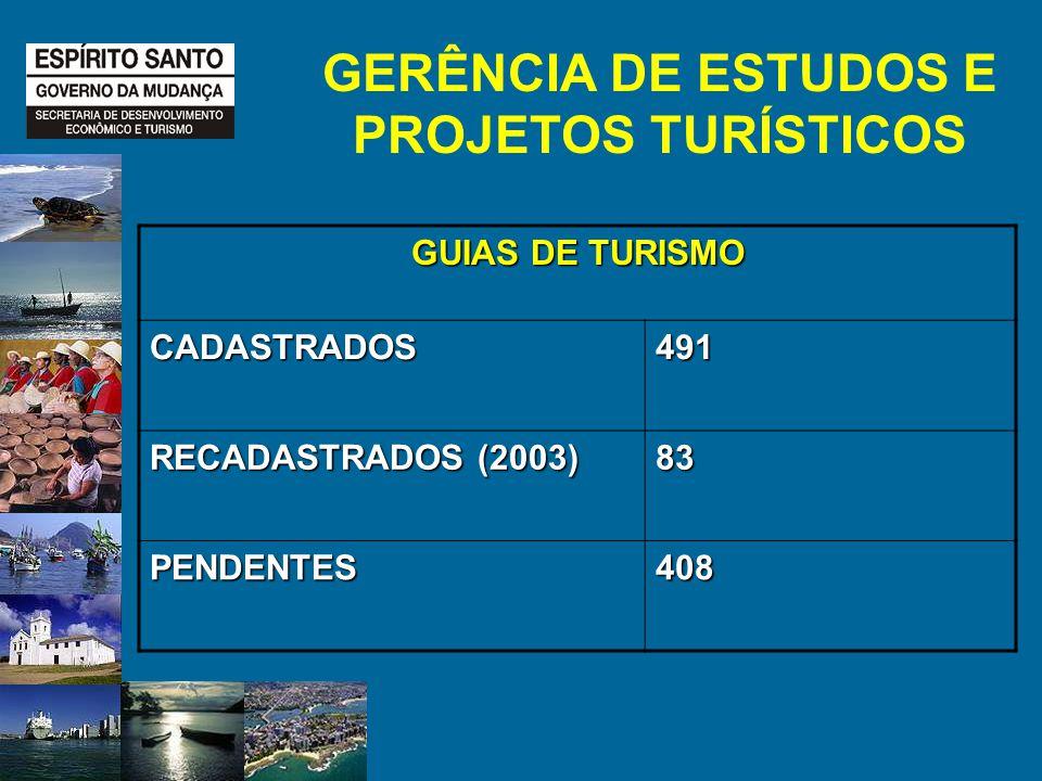 GERÊNCIA DE ESTUDOS E PROJETOS TURÍSTICOS GUIAS DE TURISMO CADASTRADOS491 RECADASTRADOS (2003) 83 PENDENTES408