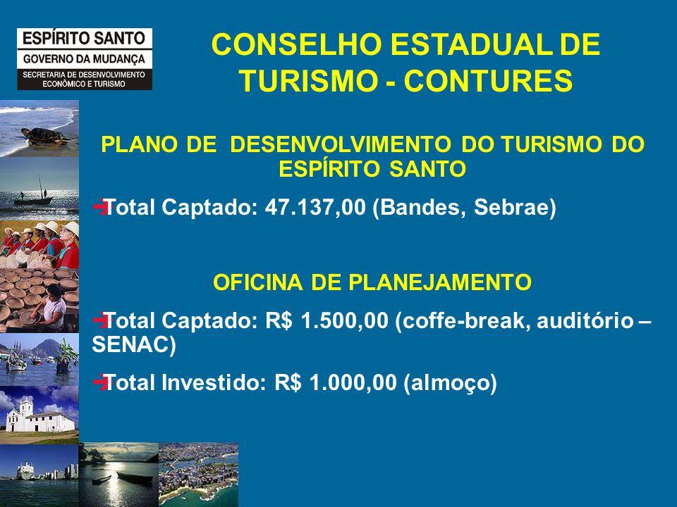 CONSELHO ESTADUAL DE TURISMO - CONTURES PLANO DE DESENVOLVIMENTO DO TURISMO DO ESPÍRITO SANTO Total Captado: 47.137,00 (Bandes, Sebrae) OFICINA DE PLANEJAMENTO Total Captado: R$ 1.500,00 (coffe-break, auditório – SENAC) Total Investido: R$ 1.000,00 (almoço)