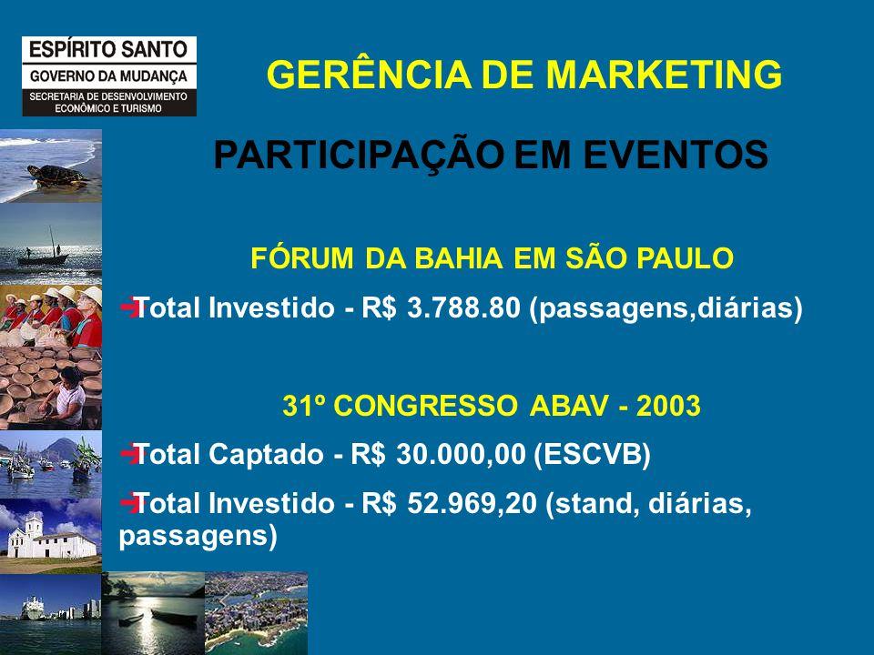 GERÊNCIA DE MARKETING PARTICIPAÇÃO EM EVENTOS FÓRUM DA BAHIA EM SÃO PAULO Total Investido - R$ 3.788.80 (passagens,diárias) 31º CONGRESSO ABAV - 2003 Total Captado - R$ 30.000,00 (ESCVB) Total Investido - R$ 52.969,20 (stand, diárias, passagens)