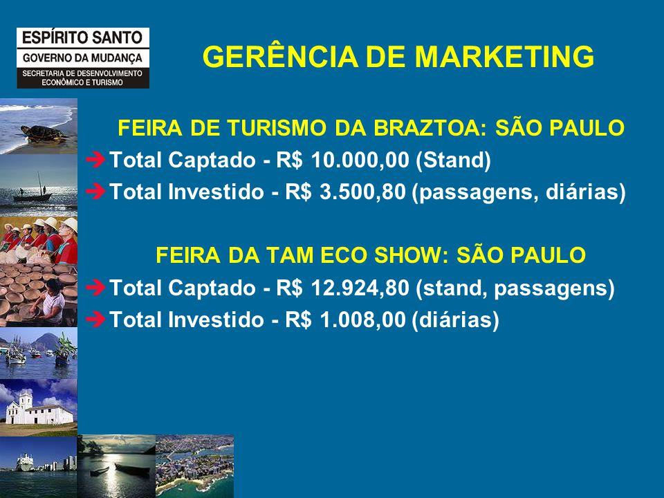 GERÊNCIA DE MARKETING FEIRA DE TURISMO DA BRAZTOA: SÃO PAULO Total Captado - R$ 10.000,00 (Stand) Total Investido - R$ 3.500,80 (passagens, diárias) FEIRA DA TAM ECO SHOW: SÃO PAULO Total Captado - R$ 12.924,80 (stand, passagens) Total Investido - R$ 1.008,00 (diárias)