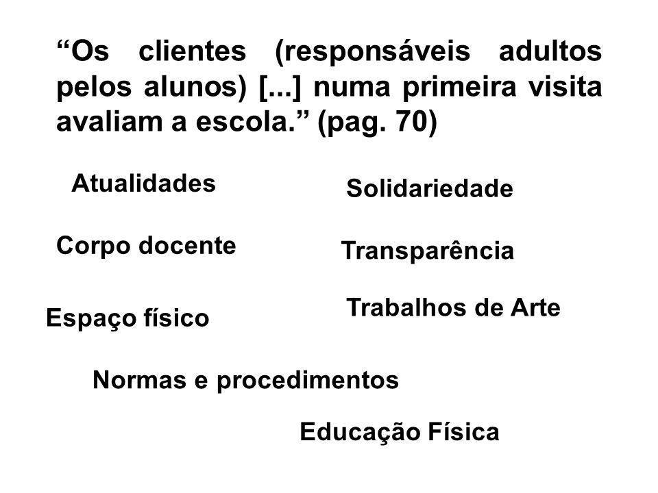 Os clientes (responsáveis adultos pelos alunos) [...] numa primeira visita avaliam a escola. (pag. 70) Atualidades Transparência Normas e procedimento