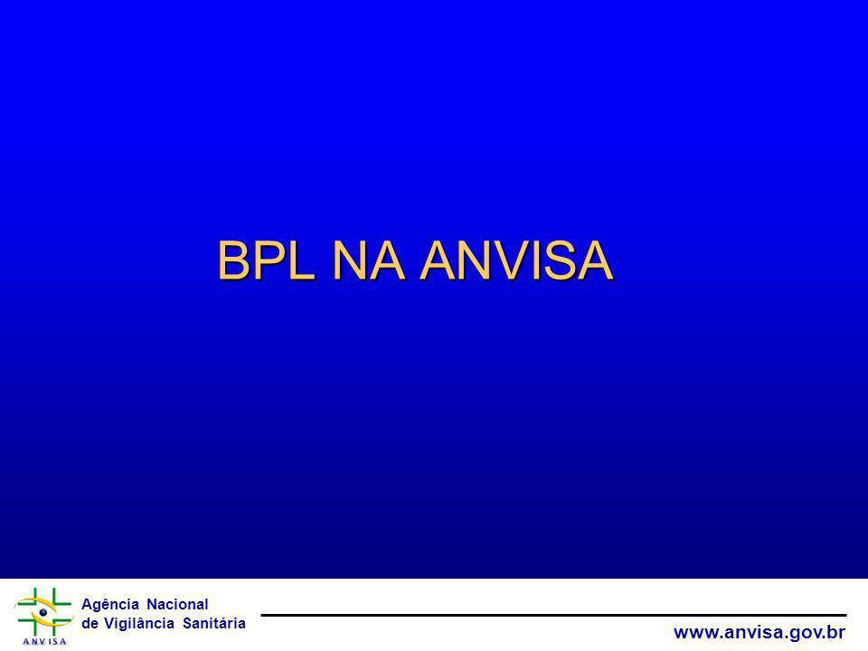 Agência Nacional de Vigilância Sanitária www.anvisa.gov.br BPL NA ANVISA