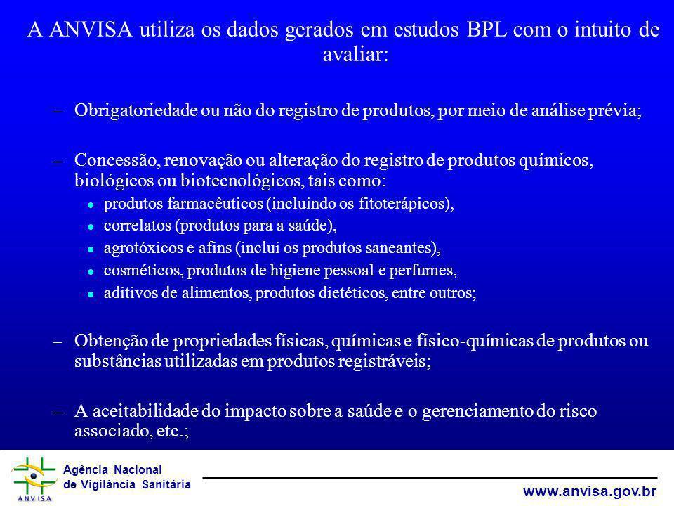 Agência Nacional de Vigilância Sanitária www.anvisa.gov.br A ANVISA utiliza os dados gerados em estudos BPL com o intuito de avaliar: – Obrigatoriedad