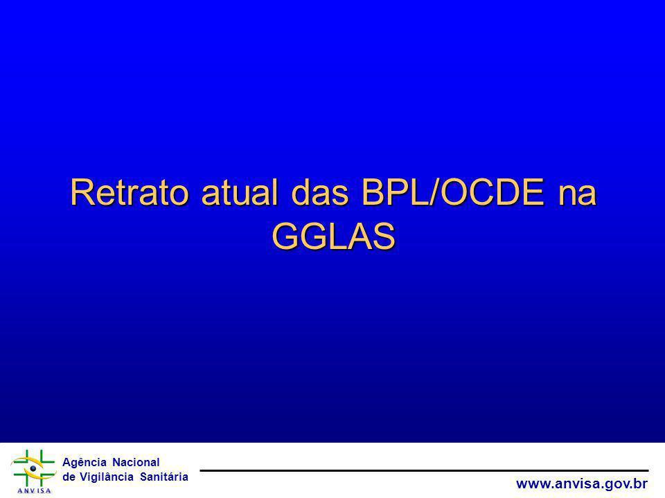 Agência Nacional de Vigilância Sanitária www.anvisa.gov.br Retrato atual das BPL/OCDE na GGLAS