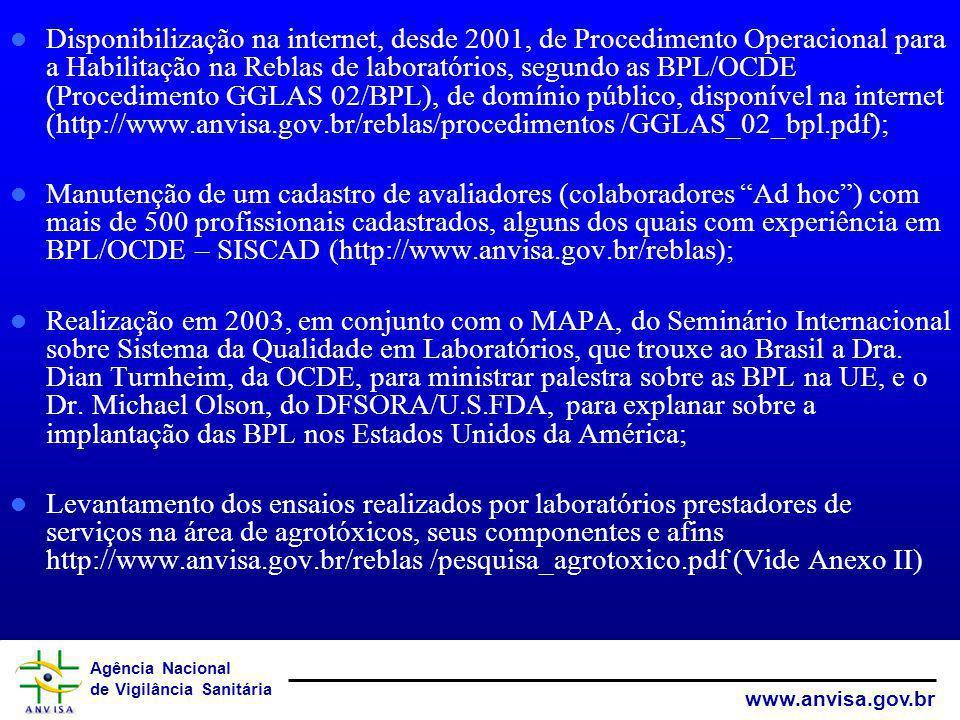 Agência Nacional de Vigilância Sanitária www.anvisa.gov.br Disponibilização na internet, desde 2001, de Procedimento Operacional para a Habilitação na