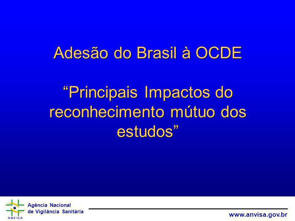 Agência Nacional de Vigilância Sanitária www.anvisa.gov.br Adesão do Brasil à OCDE Principais Impactos do reconhecimento mútuo dos estudos