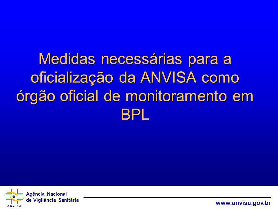Agência Nacional de Vigilância Sanitária www.anvisa.gov.br Medidas necessárias para a oficialização da ANVISA como órgão oficial de monitoramento em B