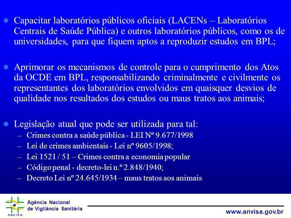 Agência Nacional de Vigilância Sanitária www.anvisa.gov.br Capacitar laboratórios públicos oficiais (LACENs – Laboratórios Centrais de Saúde Pública)