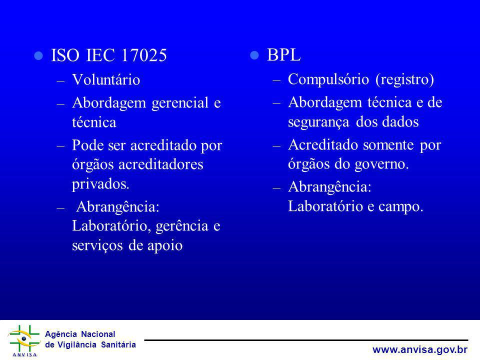 Agência Nacional de Vigilância Sanitária www.anvisa.gov.br ISO IEC 17025 – Voluntário – Abordagem gerencial e técnica – Pode ser acreditado por órgãos