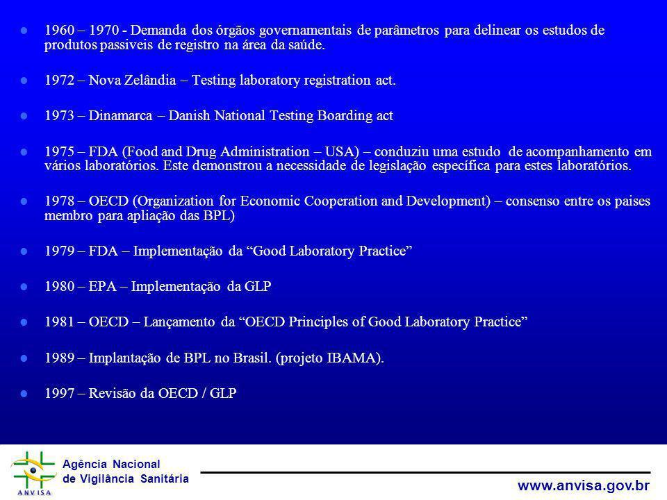 Agência Nacional de Vigilância Sanitária www.anvisa.gov.br 1960 – 1970 - Demanda dos órgãos governamentais de parâmetros para delinear os estudos de p