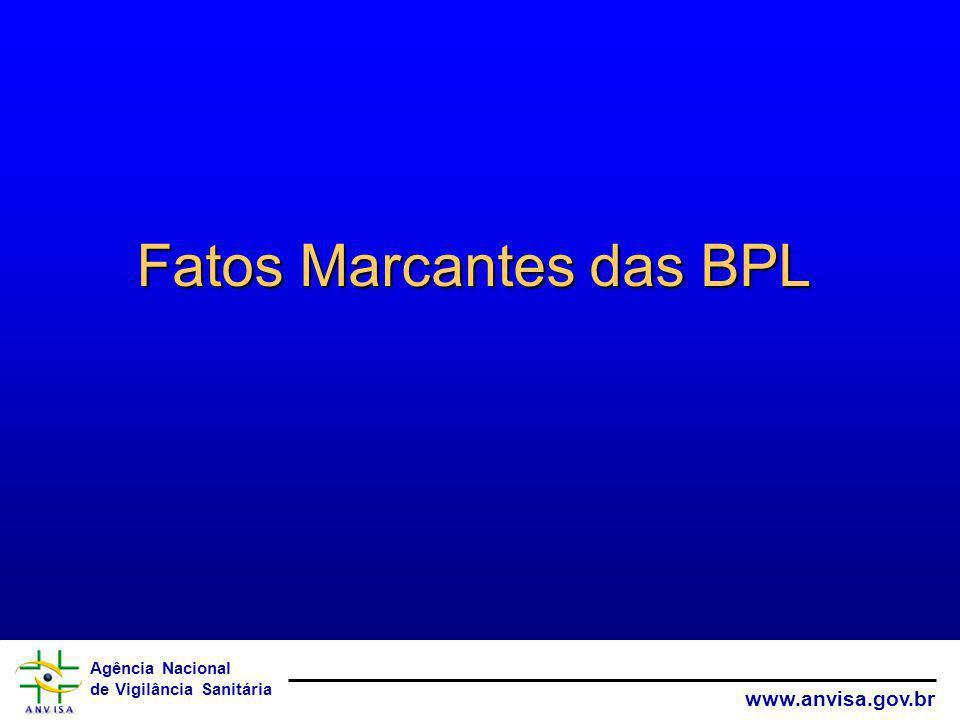 Agência Nacional de Vigilância Sanitária www.anvisa.gov.br Fatos Marcantes das BPL
