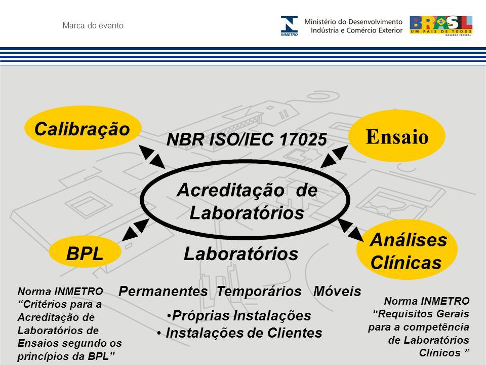 Marca do evento Calibração BPL Ensaio Análises Clínicas Acreditação de Laboratórios NBR ISO/IEC 17025 Norma INMETRO Requisitos Gerais para a competência de Laboratórios Clínicos Laboratórios Permanentes Próprias Instalações Instalações de Clientes MóveisTemporários Norma INMETRO Critérios para a Acreditação de Laboratórios de Ensaios segundo os princípios da BPL