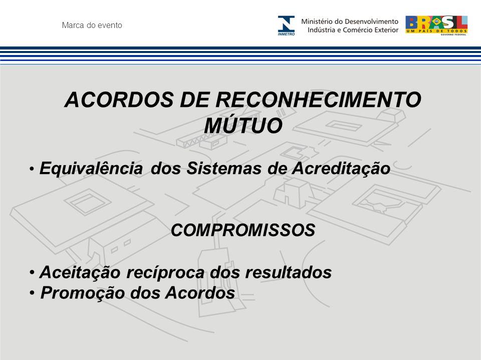 Marca do evento ACORDOS DE RECONHECIMENTO MÚTUO Equivalência dos Sistemas de Acreditação COMPROMISSOS Aceitação recíproca dos resultados Promoção dos Acordos