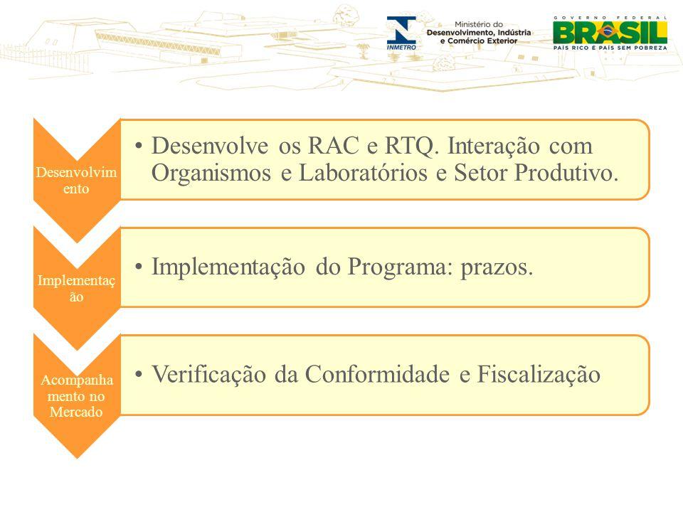 Desenvolvim ento Desenvolve os RAC e RTQ. Interação com Organismos e Laboratórios e Setor Produtivo. Implementaç ão Implementação do Programa: prazos.