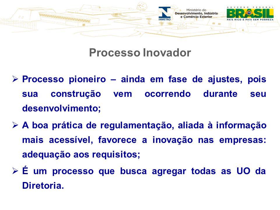 Processo pioneiro – ainda em fase de ajustes, pois sua construção vem ocorrendo durante seu desenvolvimento; A boa prática de regulamentação, aliada à