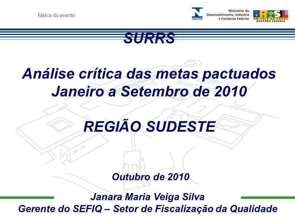 Marca do evento Janara Maria Veiga Silva Gerente do SEFIQ – Setor de Fiscalização da Qualidade SURRS Análise crítica das metas pactuados Janeiro a Set