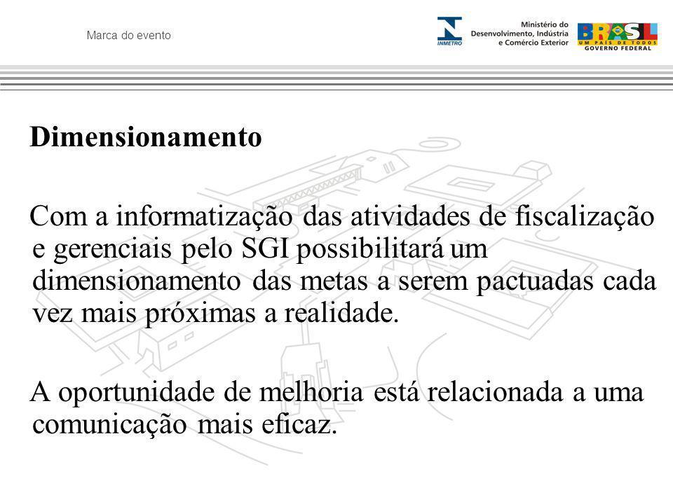 Marca do evento Dimensionamento Com a informatização das atividades de fiscalização e gerenciais pelo SGI possibilitará um dimensionamento das metas a