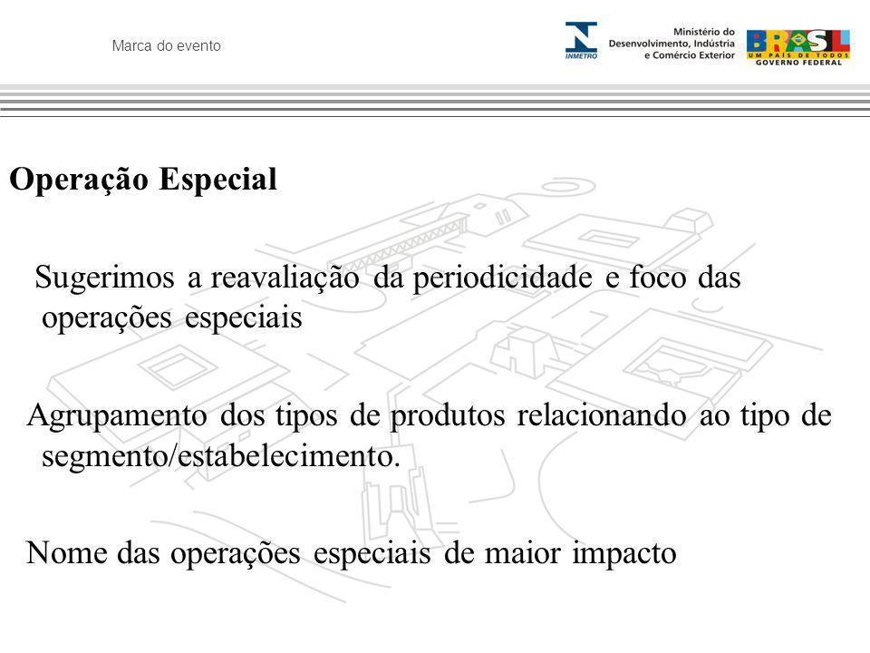 Marca do evento Operação Especial Sugerimos a reavaliação da periodicidade e foco das operações especiais Agrupamento dos tipos de produtos relacionan
