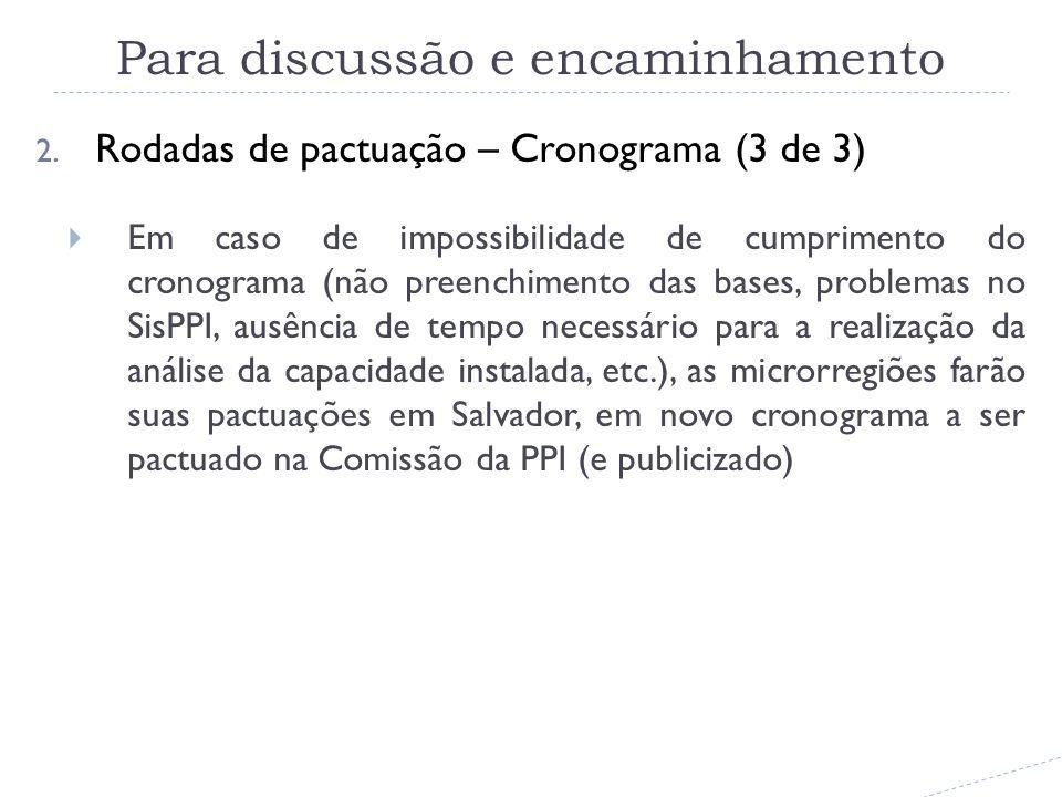 2. Rodadas de pactuação – Cronograma (3 de 3) Em caso de impossibilidade de cumprimento do cronograma (não preenchimento das bases, problemas no SisPP
