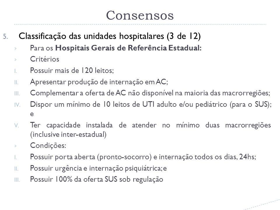5. Classificação das unidades hospitalares (3 de 12) Para os Hospitais Gerais de Referência Estadual: Critérios I. Possuir mais de 120 leitos; II. Apr
