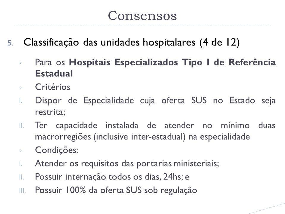 5. Classificação das unidades hospitalares (4 de 12) Para os Hospitais Especializados Tipo I de Referência Estadual Critérios I. Dispor de Especialida