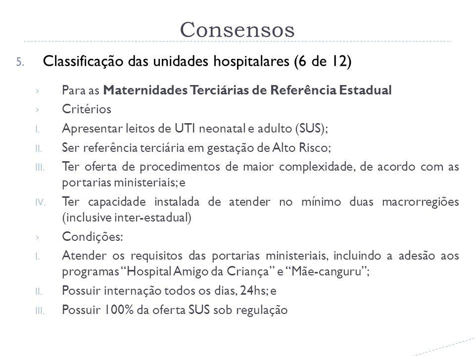 5. Classificação das unidades hospitalares (6 de 12) Para as Maternidades Terciárias de Referência Estadual Critérios I. Apresentar leitos de UTI neon