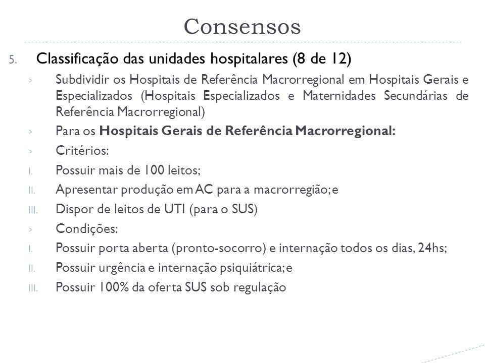 5. Classificação das unidades hospitalares (8 de 12) Subdividir os Hospitais de Referência Macrorregional em Hospitais Gerais e Especializados (Hospit