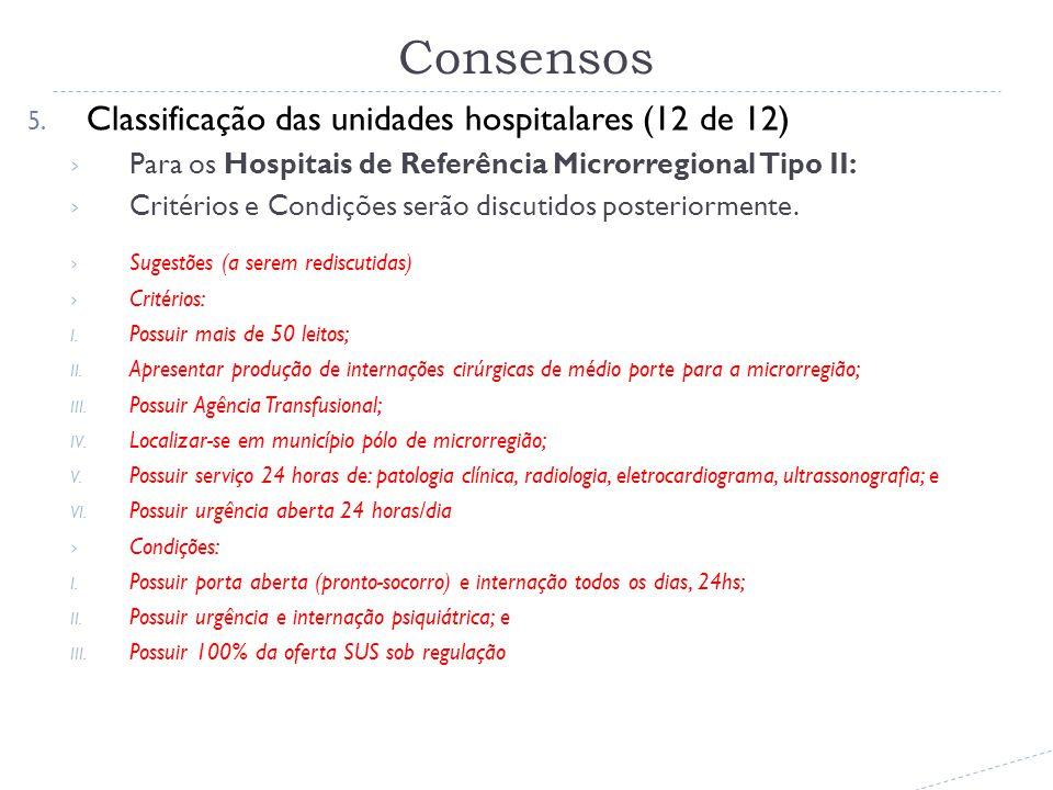 5. Classificação das unidades hospitalares (12 de 12) Para os Hospitais de Referência Microrregional Tipo II: Critérios e Condições serão discutidos p