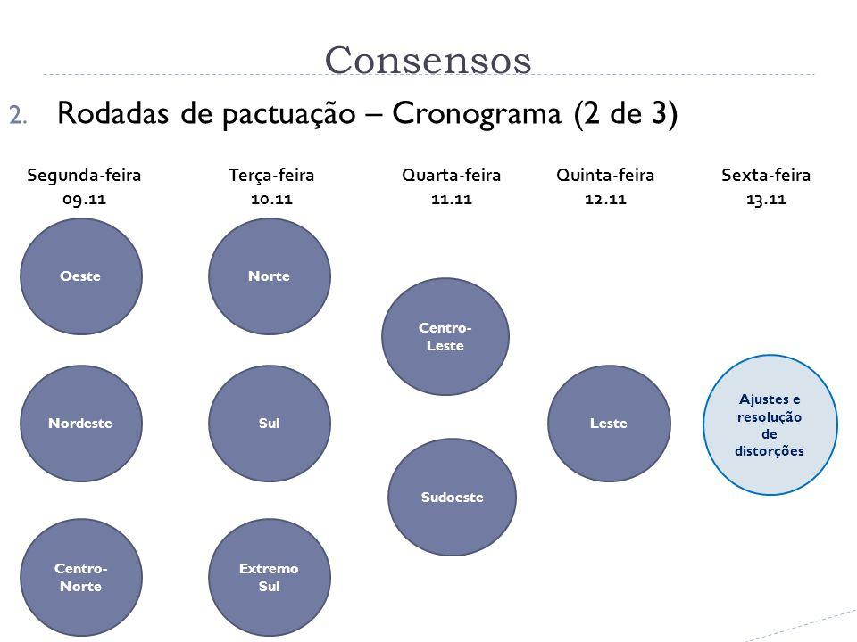 2. Rodadas de pactuação – Cronograma (2 de 3) Consensos Nordeste Centro- Norte Leste Sudoeste Centro- Leste Norte Sul Extremo Sul Oeste Segunda-feira
