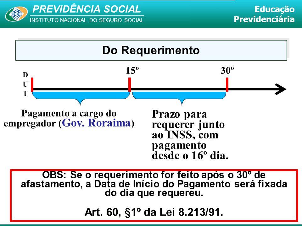 PREVIDÊNCIA SOCIAL INSTITUTO NACIONAL DO SEGURO SOCIAL Educação Previdenciária Do Requerimento 15º30º Pagamento a cargo do empregador ( Gov. Roraima )
