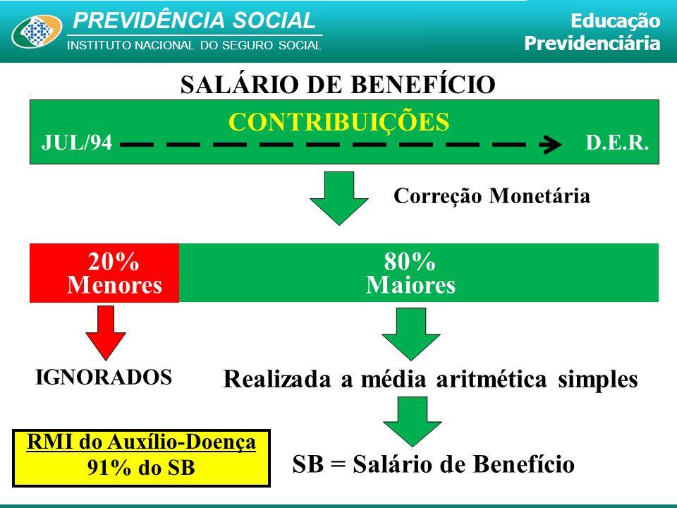 PREVIDÊNCIA SOCIAL INSTITUTO NACIONAL DO SEGURO SOCIAL Educação Previdenciária SALÁRIO DE BENEFÍCIO CONTRIBUIÇÕES JUL/94D.E.R. 20% Menores 80% Maiores