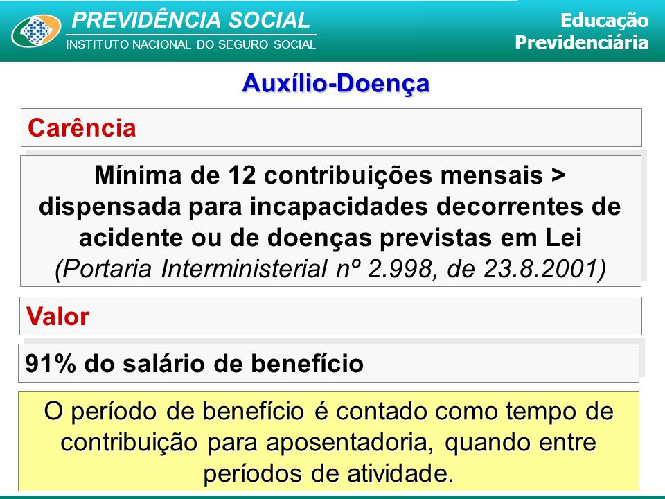 PREVIDÊNCIA SOCIAL INSTITUTO NACIONAL DO SEGURO SOCIAL Educação Previdenciária Carência Valor Mínima de 12 contribuições mensais > dispensada para inc
