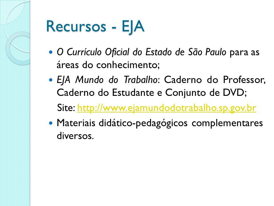 Recursos - EJA O Currículo Oficial do Estado de São Paulo para as áreas do conhecimento; EJA Mundo do Trabalho: Caderno do Professor, Caderno do Estud