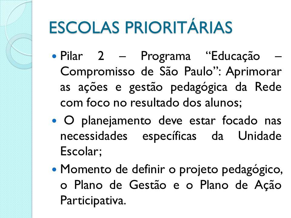 ESCOLAS PRIORITÁRIAS Pilar 2 – Programa Educação – Compromisso de São Paulo: Aprimorar as ações e gestão pedagógica da Rede com foco no resultado dos