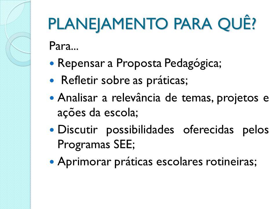 PLANEJAMENTO PARA QUÊ? Para... Repensar a Proposta Pedagógica; Refletir sobre as práticas; Analisar a relevância de temas, projetos e ações da escola;