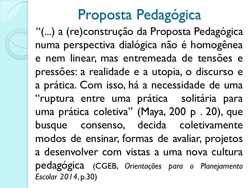 Proposta Pedagógica (...) a (re)construção da Proposta Pedagógica numa perspectiva dialógica não é homogênea e nem linear, mas entremeada de tensões e