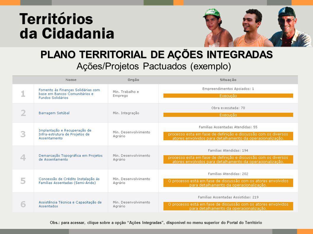 Ações/Projetos Pactuados (exemplo) PLANO TERRITORIAL DE AÇÕES INTEGRADAS Obs.: para acessar, clique sobre a opção Ações Integradas, disponível no menu